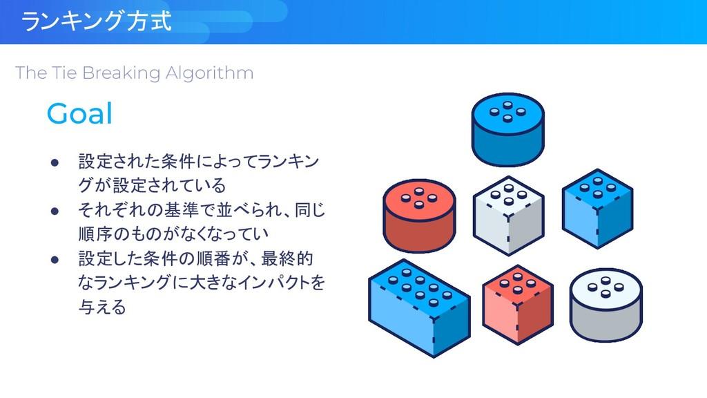 ランキング方式 The Tie Breaking Algorithm ● 設定された条件によっ...