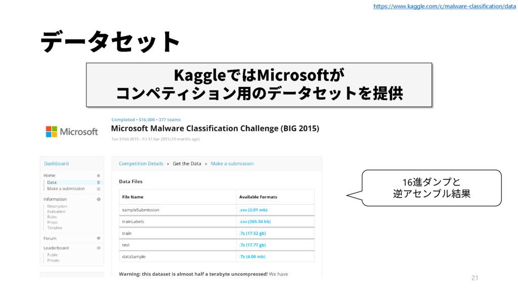 21 https://www.kaggle.com/c/malware-classificat...