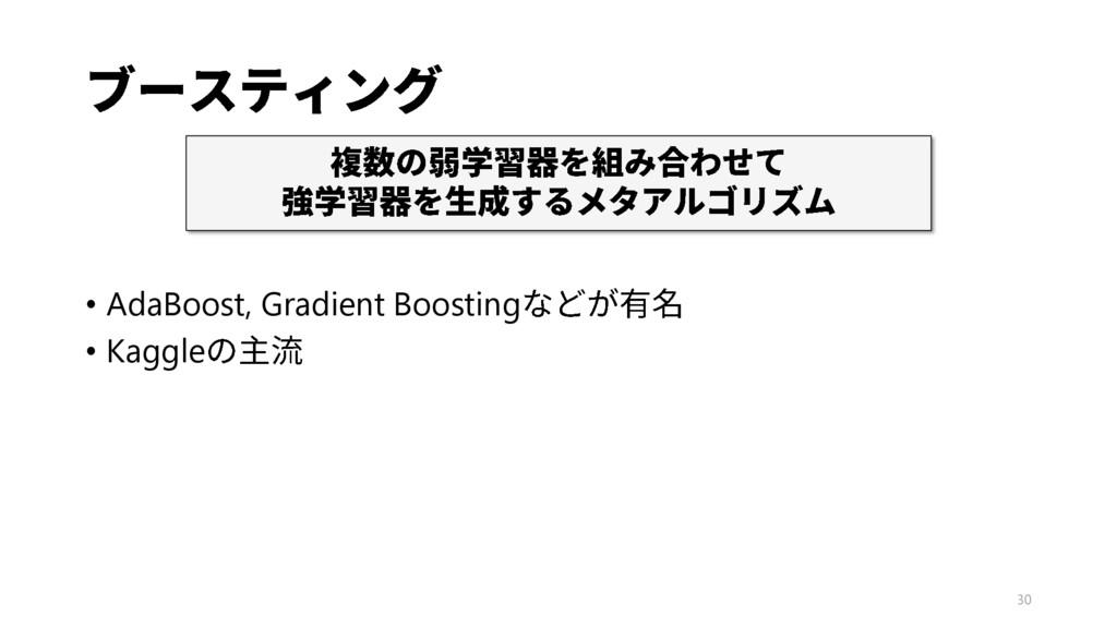 30 • AdaBoost, Gradient Boosting • Kaggle