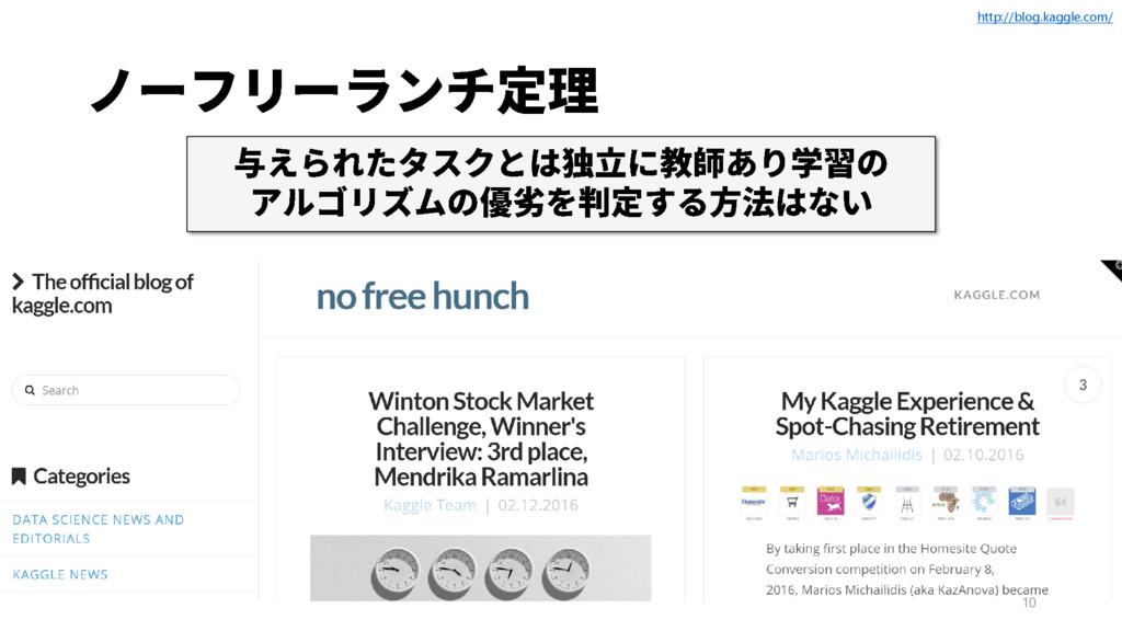 10 http://blog.kaggle.com/