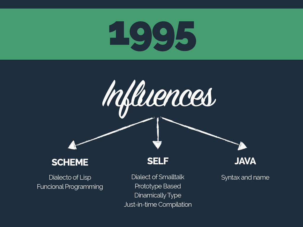 Influences SCHEME SELF JAVA Dialecto of Lisp Fu...
