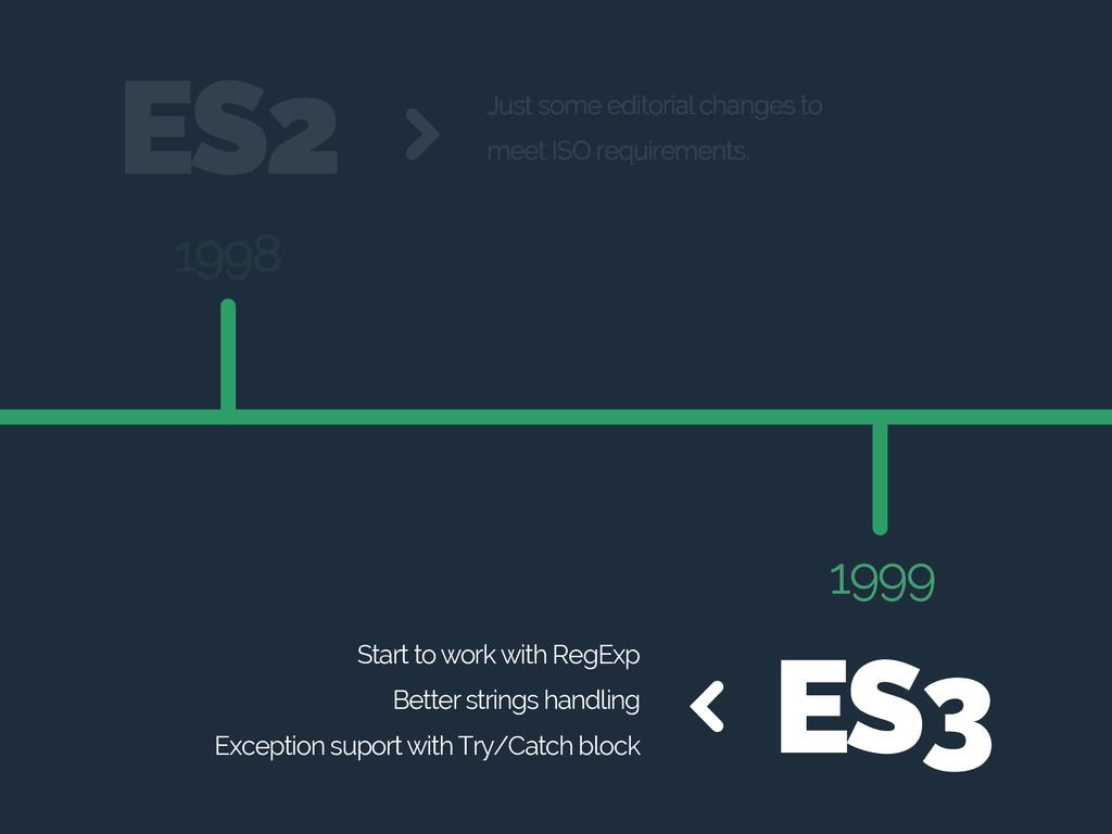 1998 1999 ES2 ES3 Start to work with RegExp Bet...