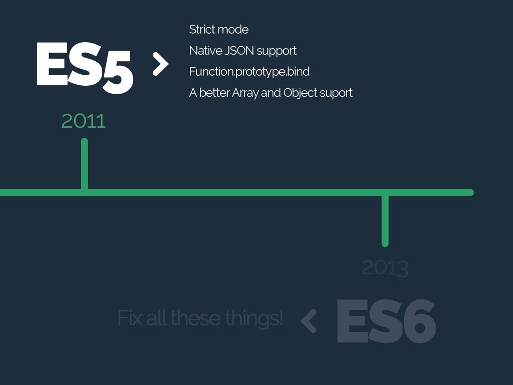 2011 2013 ES5 Strict mode Native JSON support F...