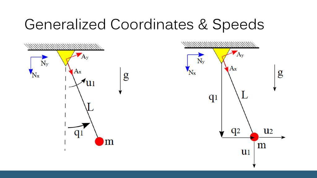 Generalized Coordinates & Speeds