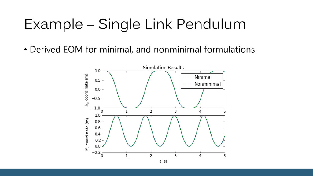 Example – Single Link Pendulum • Derived EOM fo...