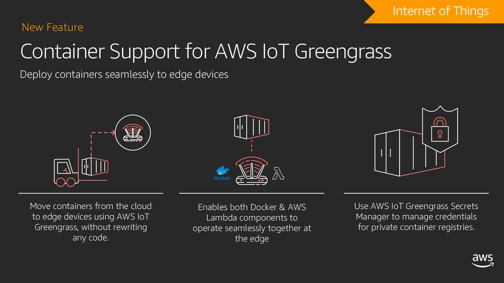 Container Support for AWS IoT Greengrass New Fe...