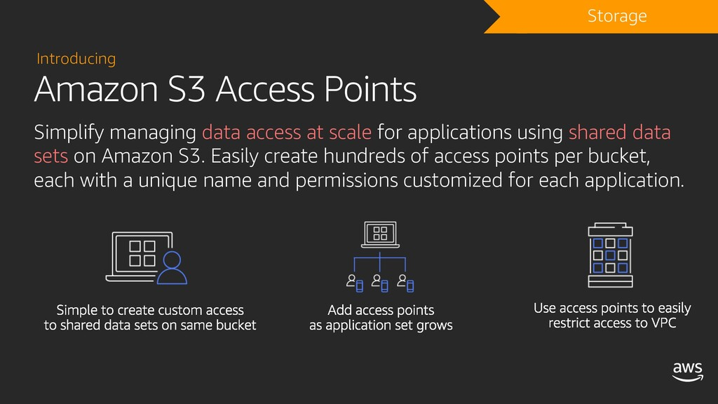 Amazon S3 Access Points Introducing Simplify ma...