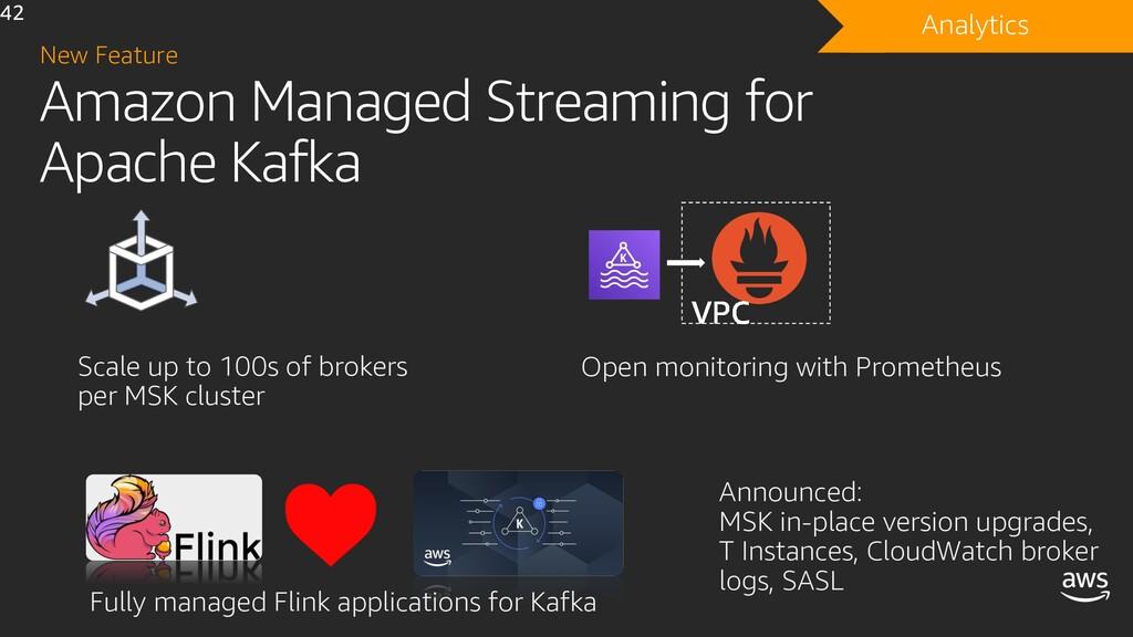 Amazon Managed Streaming for Apache Kafka 42 Sc...