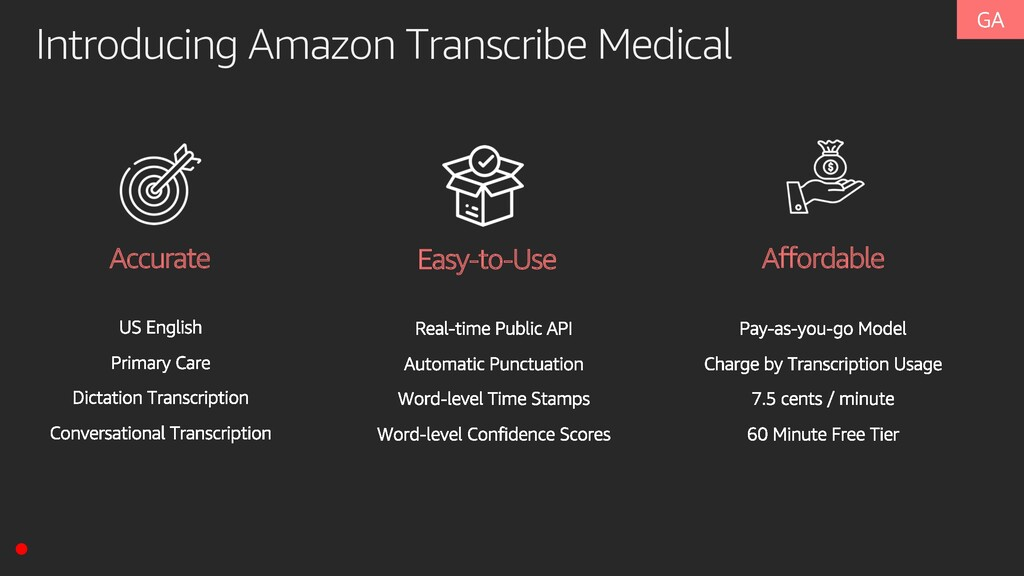 Introducing Amazon Transcribe Medical Easy-to-U...