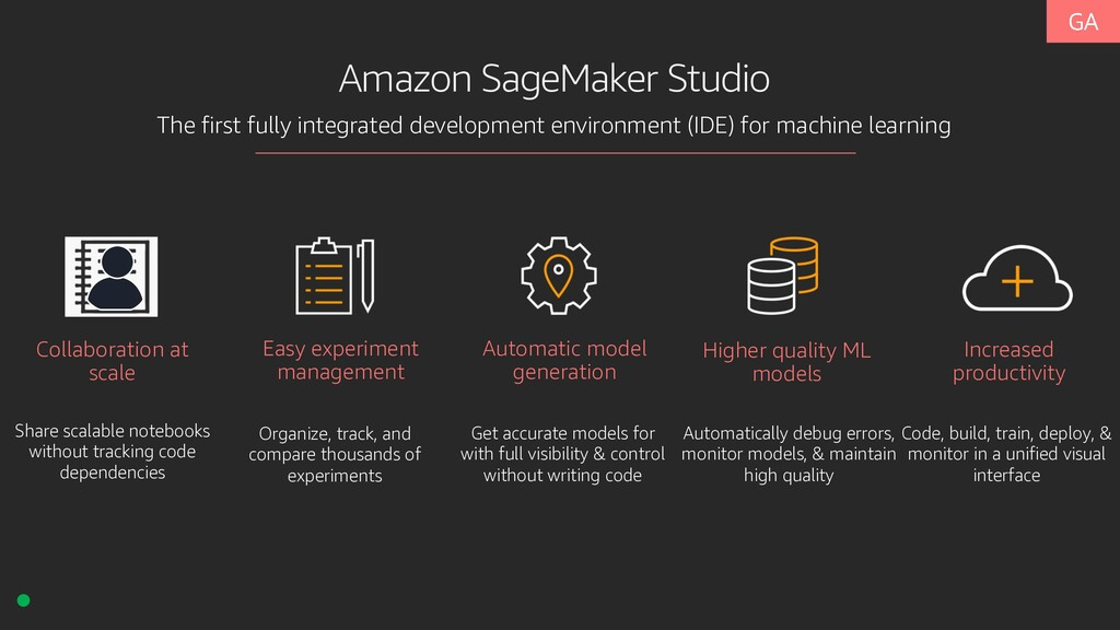Amazon SageMaker Studio The first fully integra...
