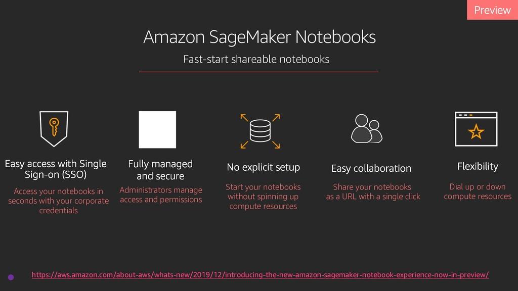 Amazon SageMaker Notebooks Access your notebook...