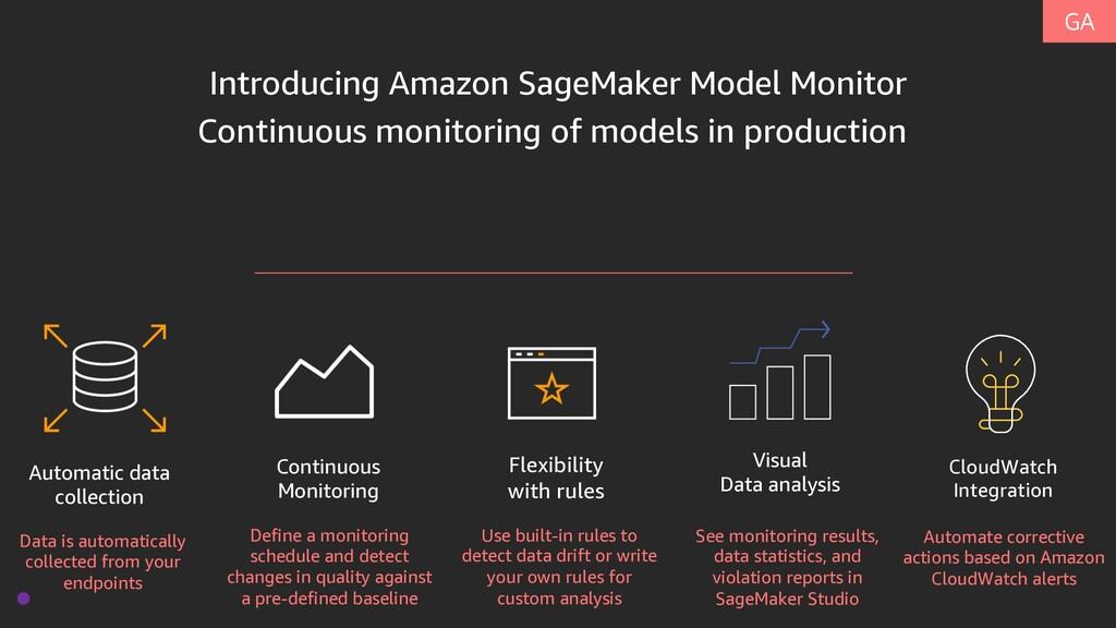 Introducing Amazon SageMaker Model Monitor Auto...