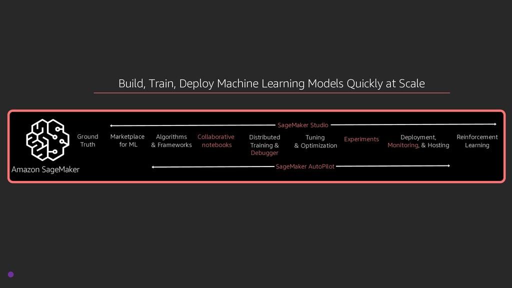 Ground Truth Algorithms & Frameworks Collaborat...
