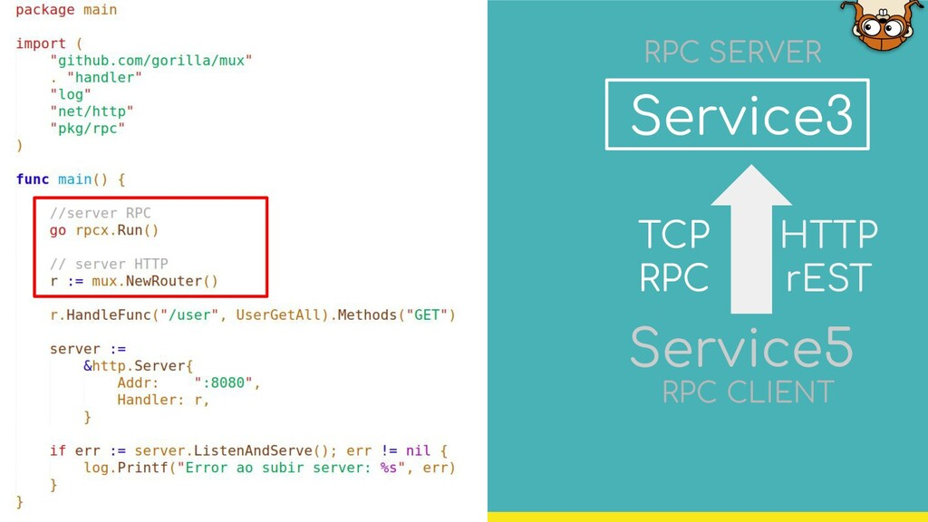 Service3 Service5 TCP RPC RPC SERVER HTTP rEST ...