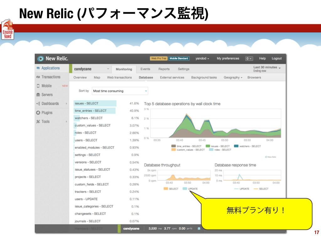 New Relic (ύϑΥʔϚϯεࢹ) 17 ແྉϓϥϯ༗Γʂ