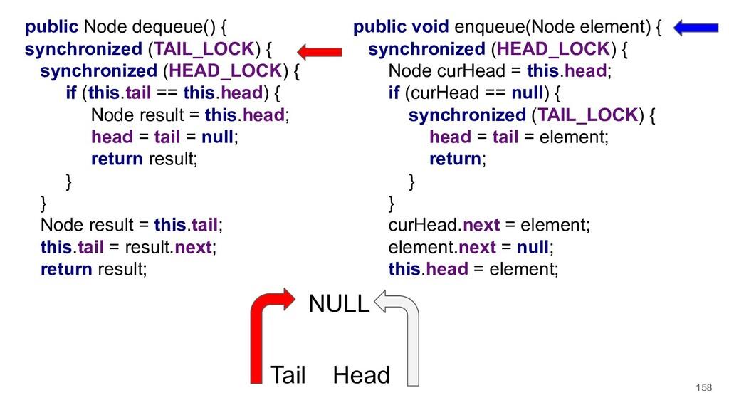 public Node dequeue() { synchronized (TAIL_LOCK...