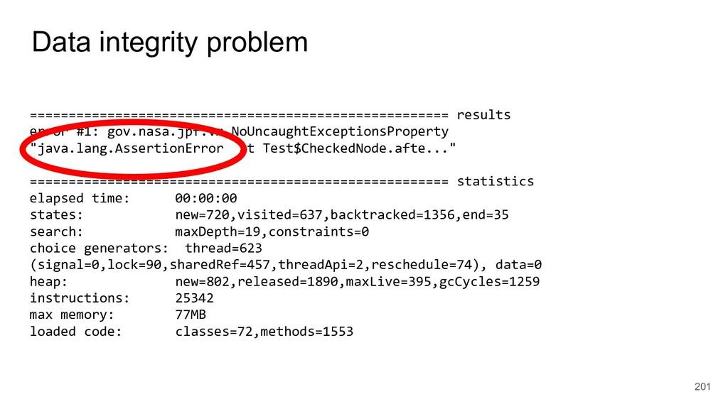 Data integrity problem 201 ====================...