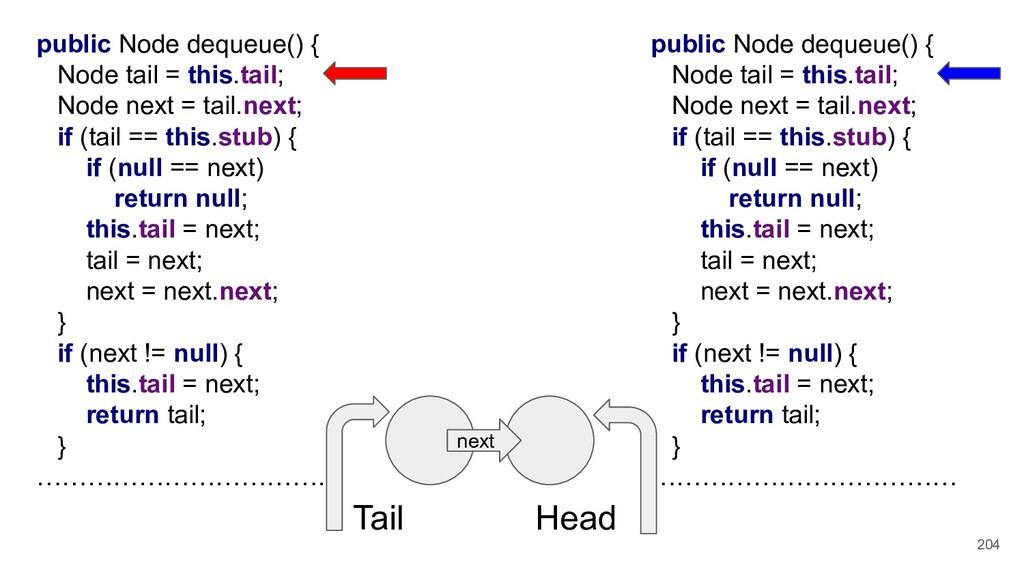204 public Node dequeue() { Node tail = this.ta...