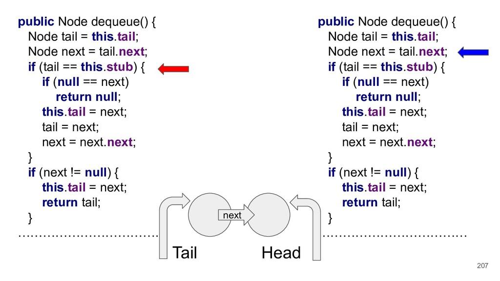 207 public Node dequeue() { Node tail = this.ta...