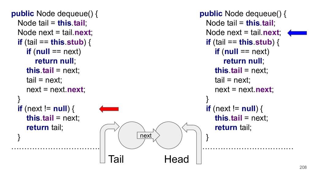 208 public Node dequeue() { Node tail = this.ta...