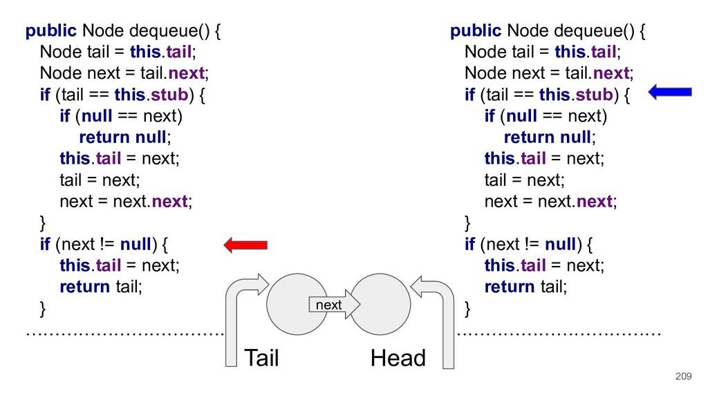 209 public Node dequeue() { Node tail = this.ta...