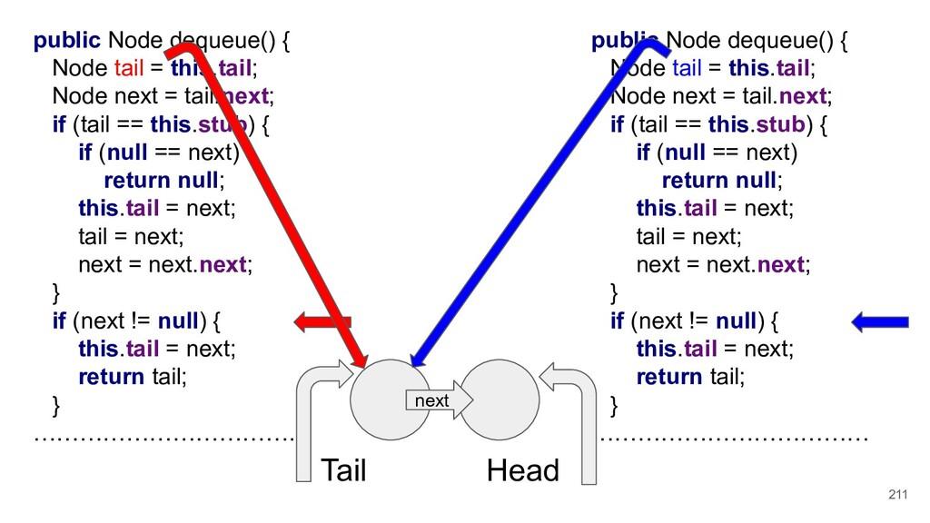 211 public Node dequeue() { Node tail = this.ta...