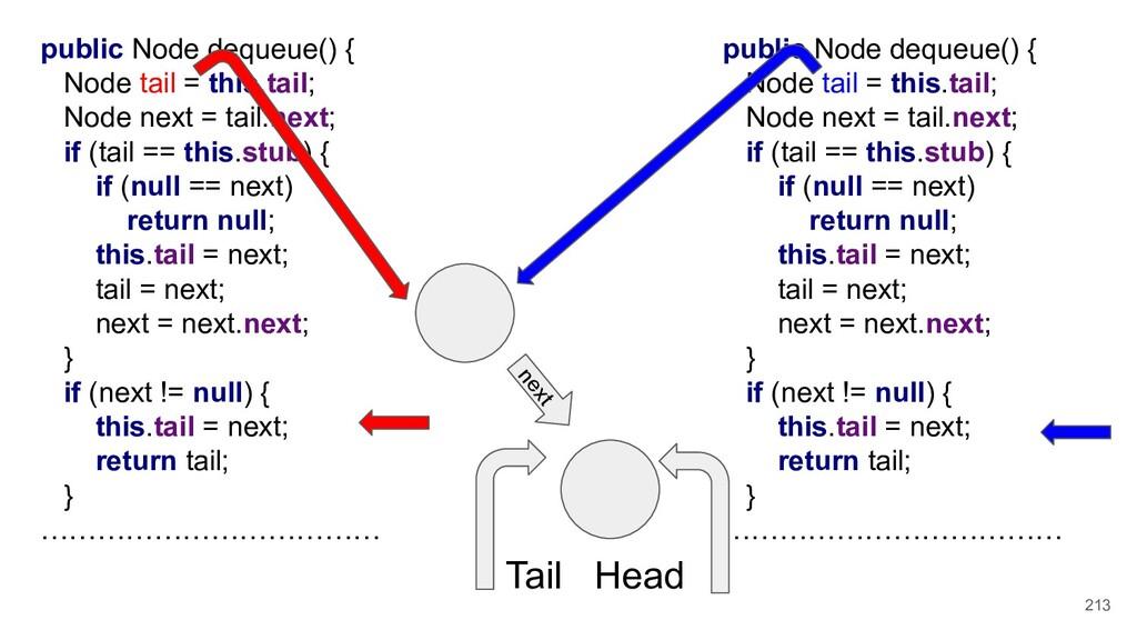 213 public Node dequeue() { Node tail = this.ta...