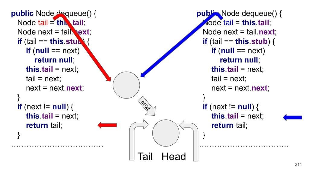 214 public Node dequeue() { Node tail = this.ta...