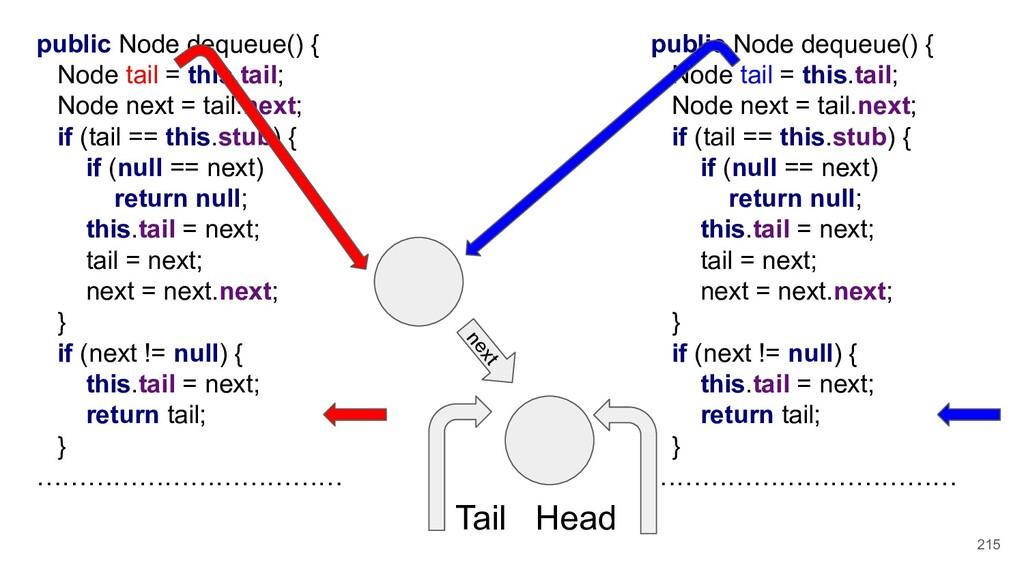 215 public Node dequeue() { Node tail = this.ta...