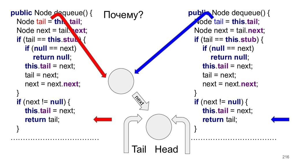 216 public Node dequeue() { Node tail = this.ta...