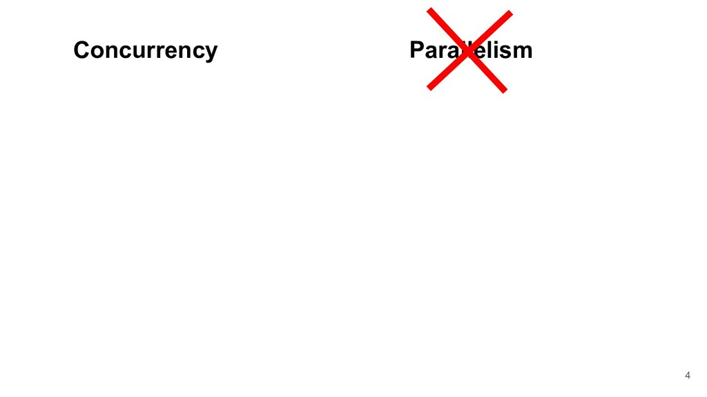 Concurrency 4 Parallelism