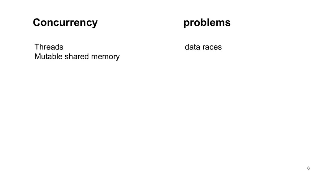 Concurrency Threads Mutable shared memory data ...