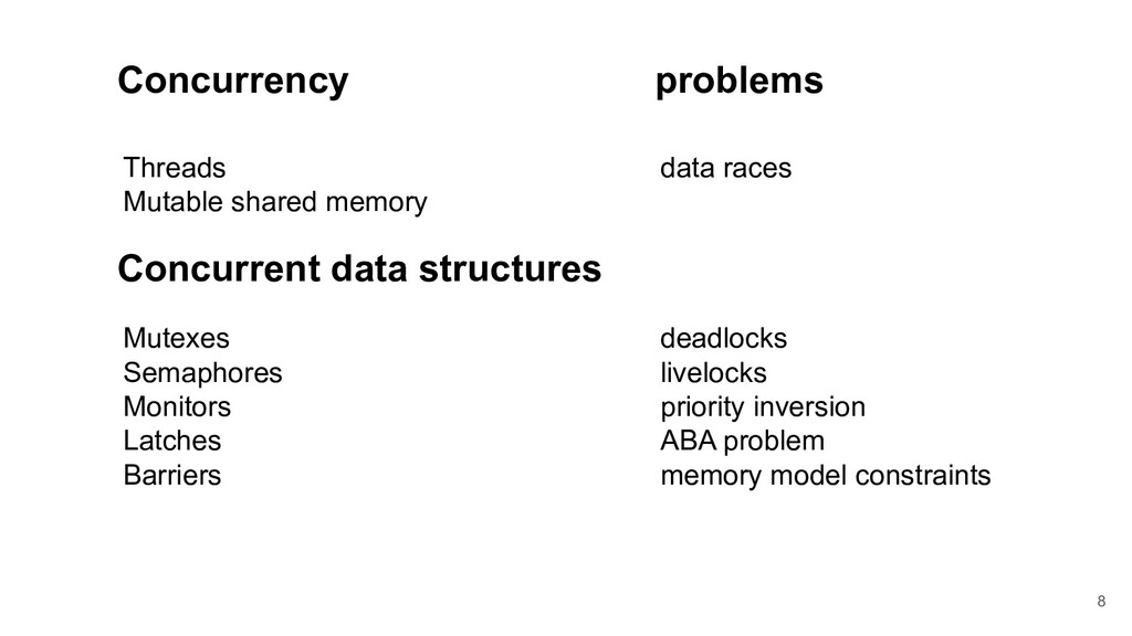 Concurrency Threads Mutable shared memory Mutex...