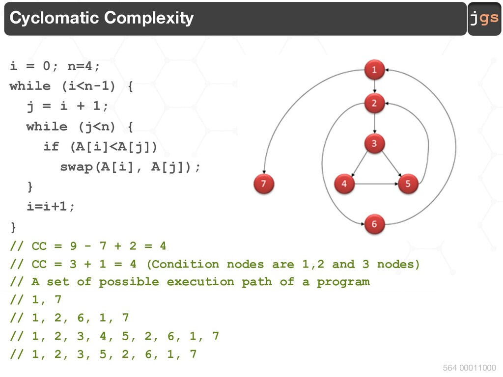 jgs 564 00011000 Cyclomatic Complexity i = 0; n...
