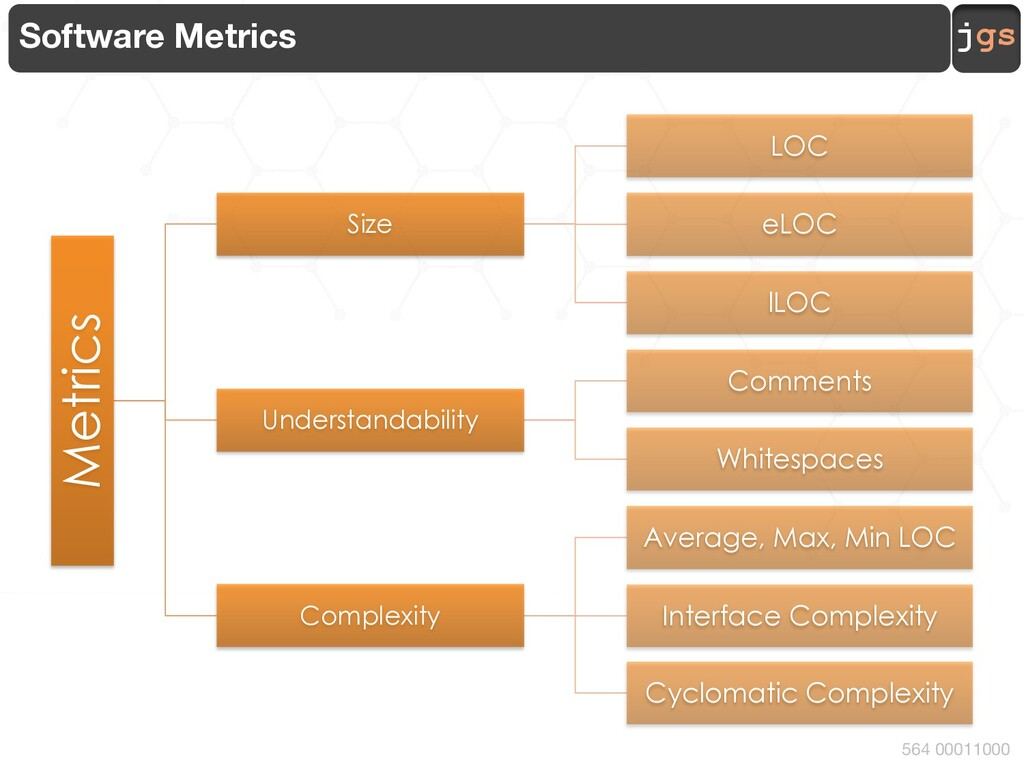 jgs 564 00011000 Software Metrics Metrics Size ...