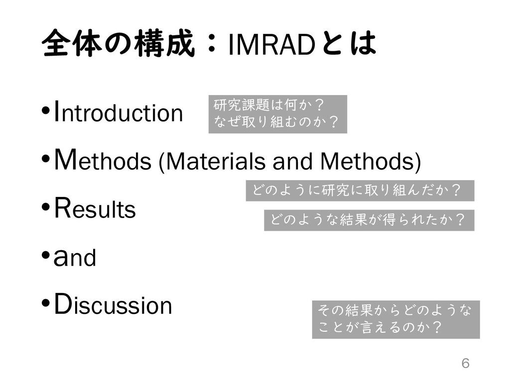 全体の構成:IMRADとは 6 •Introduction •Methods (Materia...