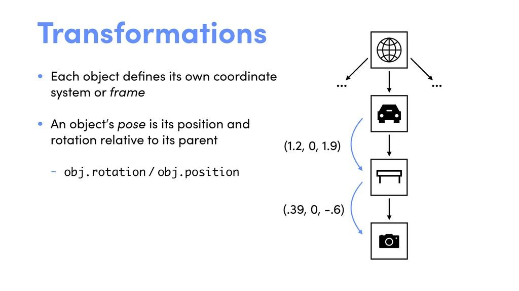 (.39, 0, -.6) Transformations • Each object defi...