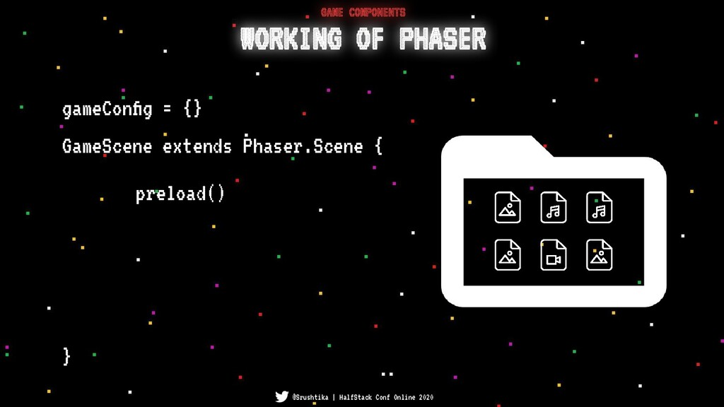 WORKING OF PHASER GAME COMPONENTS @Srushtika | ...
