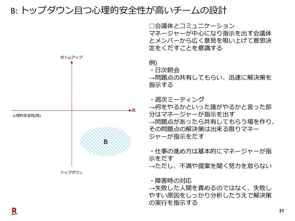 31 B: /-3+%<‹jVOZW] I,7^f >TS(6:0');< 51...