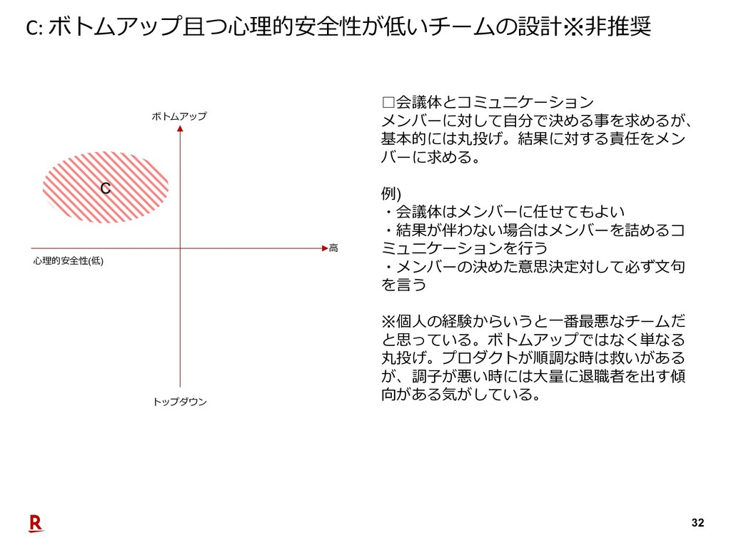 32 C: 0,2#+/z^NISOU f*2V[qpy 9ML'14-&(5...