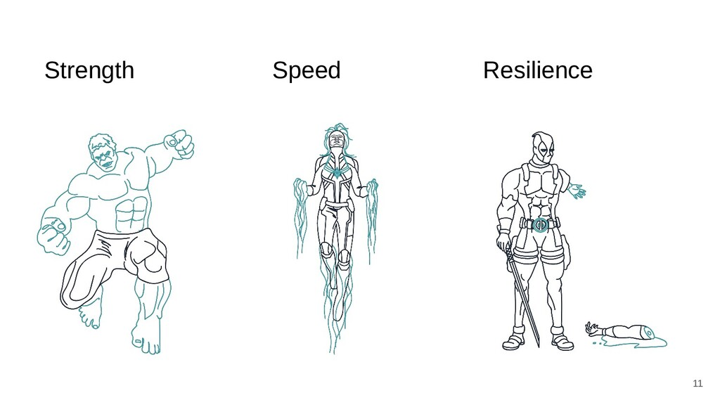 Strength Speed Resilience 11