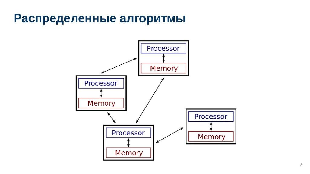 Распределенные алгоритмы 8