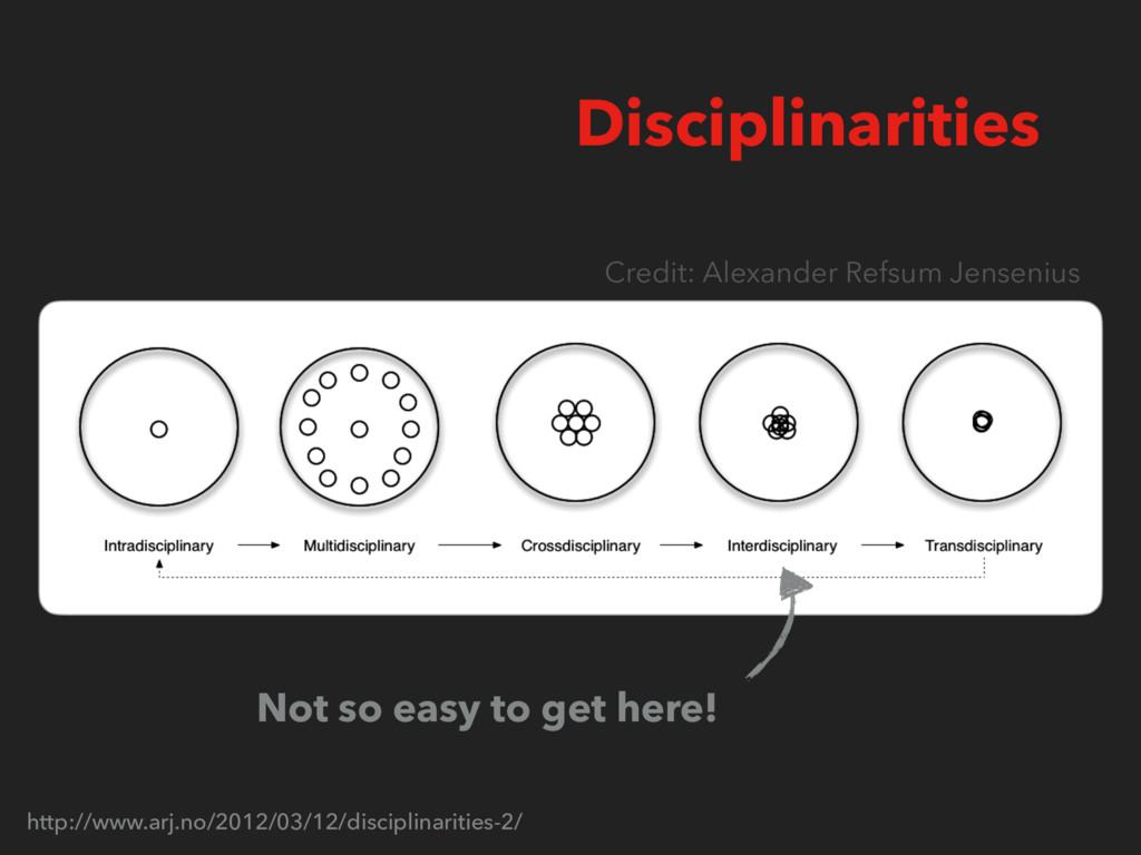 Disciplinarities Credit: Alexander Refsum Jense...