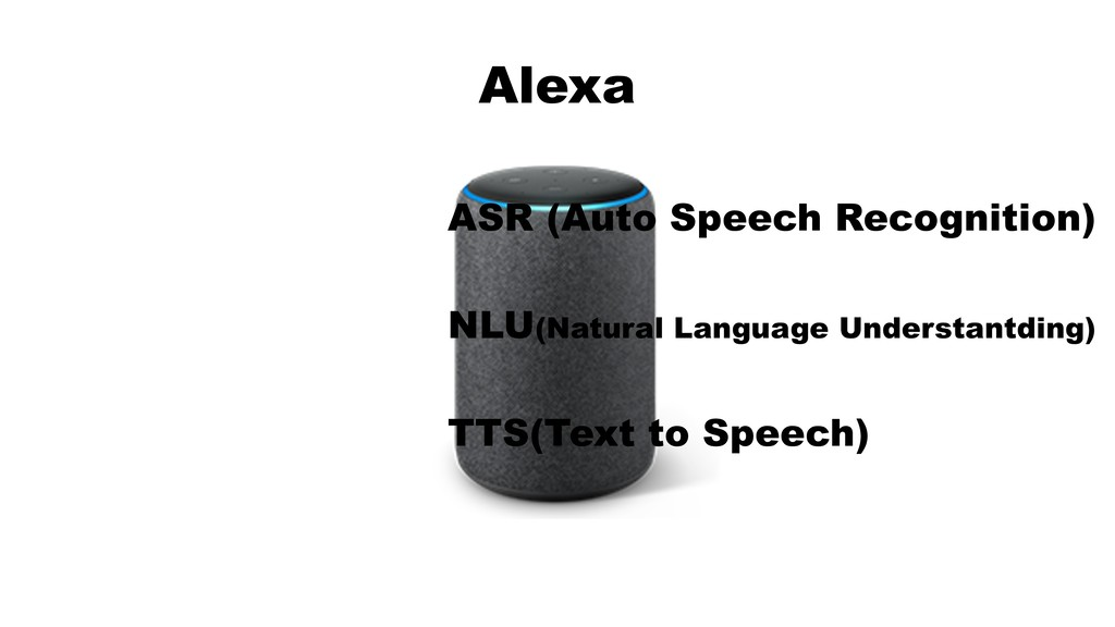 Alexa ASR (Auto Speech Recognition) NLU(Natural...
