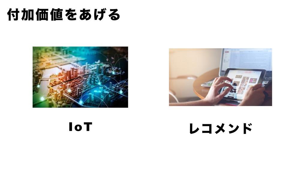 ՃՁΛ͋͛Δ IoT Ϩίϝϯυ