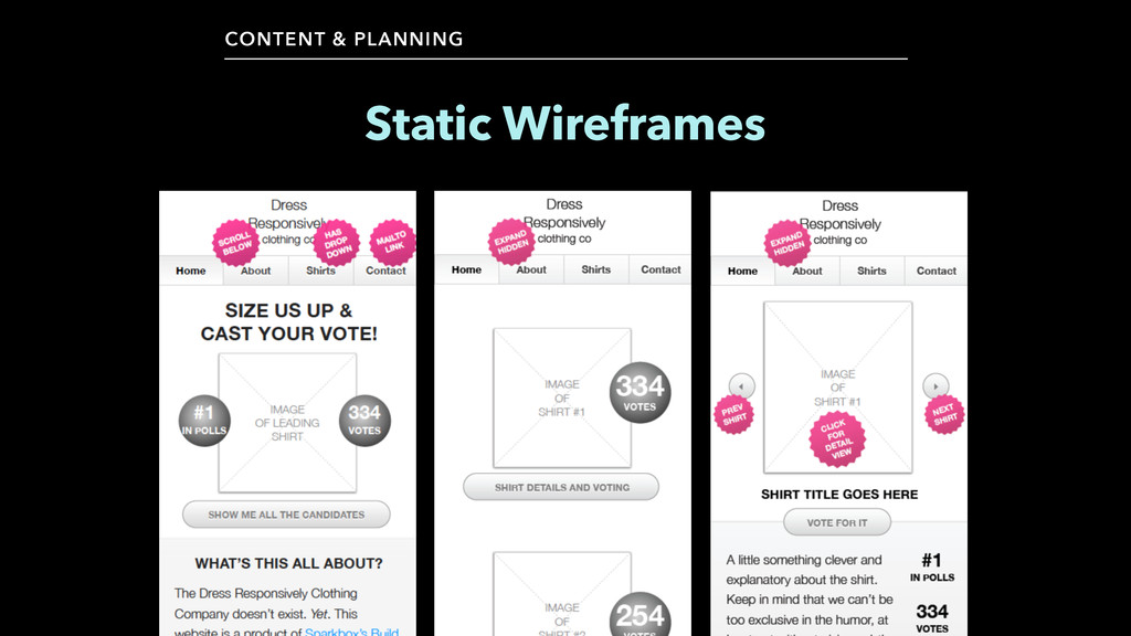 CONTENT & PLANNING Static Wireframes