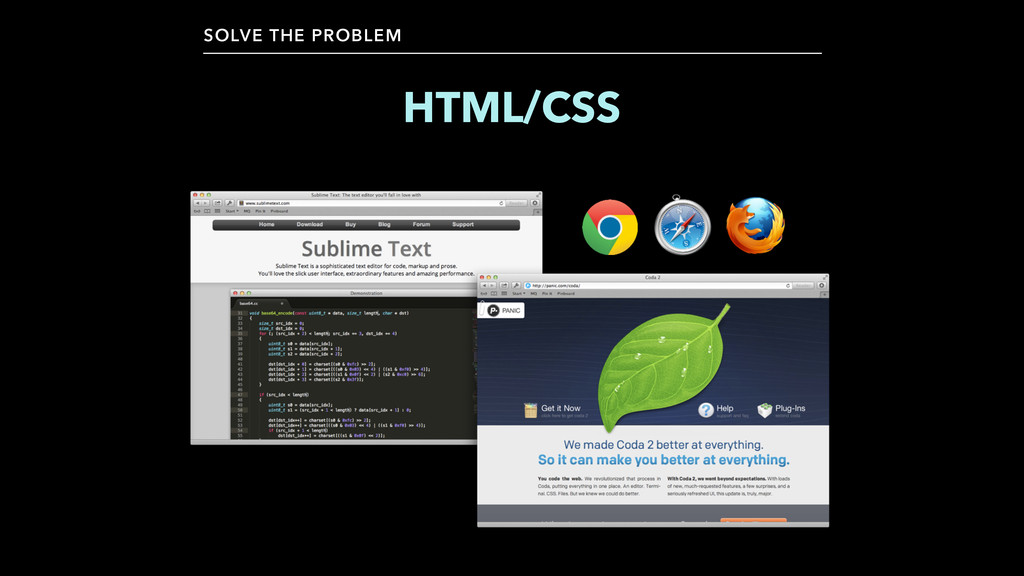 HTML/CSS SOLVE THE PROBLEM