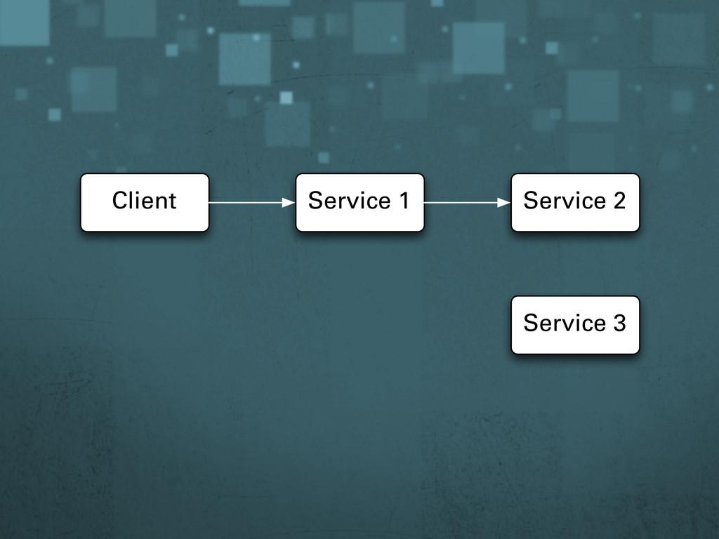 Client Service 1 Service 2 Service 3