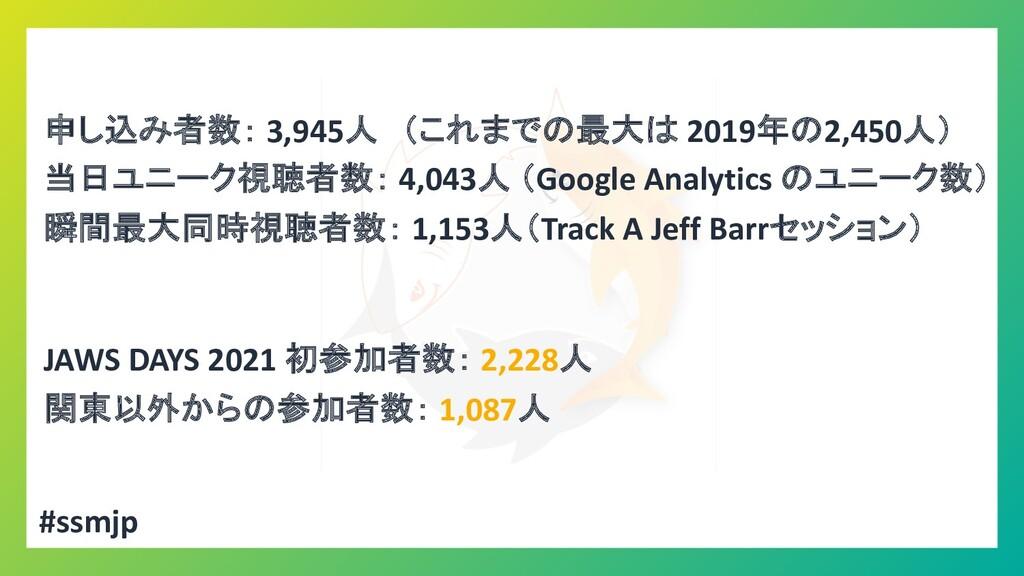 申し込み者数: 3,945人 (これまでの最大は 2019年の2,450人) 当日ユニーク視聴...