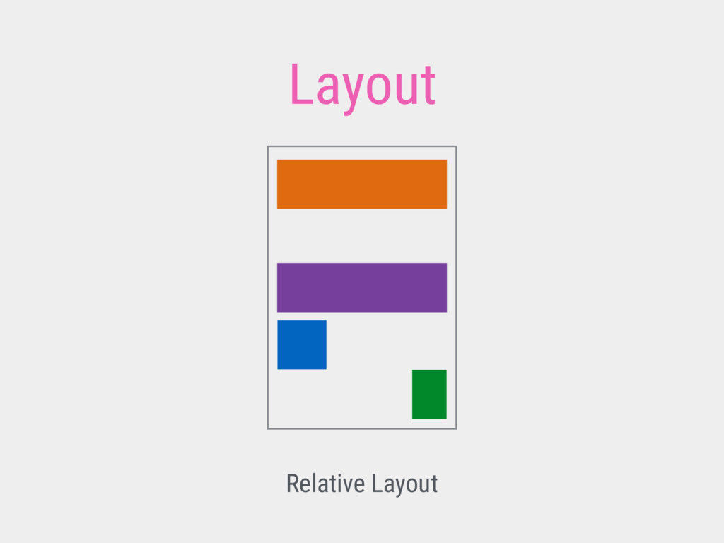 Layout Relative Layout